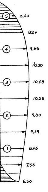outline de las tablas de surf
